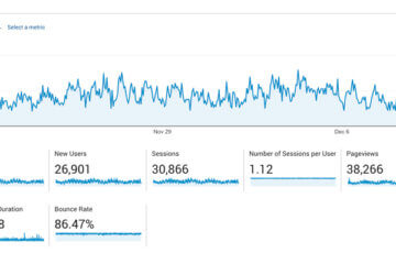 traffic google analytics screenshot